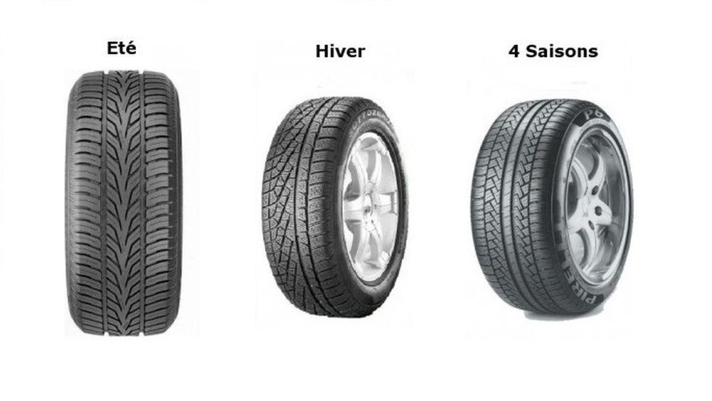 choix-pneus