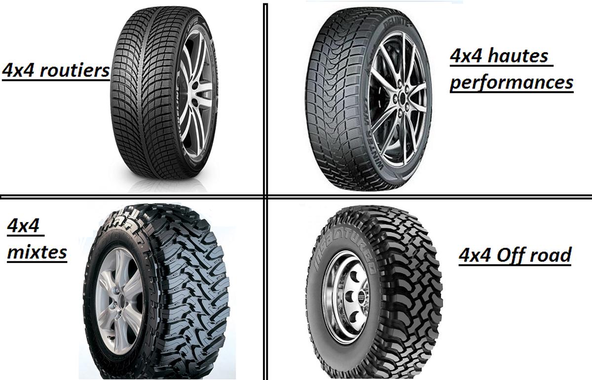 pneus-4x4